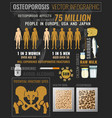 Osteoporosis infographic poster