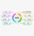 flowchart business infographic business timeline vector image