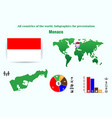 monaco all countries of the world infographics vector image vector image