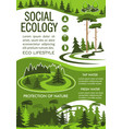 nature resource conservation banner for eco design vector image vector image