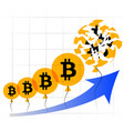 the graph of the growing cost of bitcoin balloons vector image