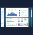 infographic dashboard web admin panel with info vector image vector image