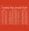 cooking measurement table chart with food vector image vector image