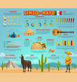 cinco de mayo infographic with mexican party chart vector image