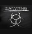 sign symbol quarantine zone area stop novel vector image vector image