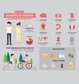 dangers of smoking infographics vector image