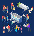 3d isometric warehouse and delivery concept vector image