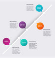 timeline infographic design templates charts vector image vector image
