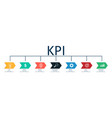 kpi icon keys and objectives for performance data vector image vector image