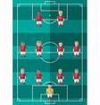 Soccer strategy formation 4 4 2 flat graphic vector image vector image