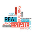real estate word cloud vector image