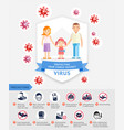 how to protecting yourfamily against virus vector image vector image