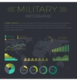 Word Infographic Flat Design vector image