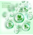 bubble with sprout vector image vector image