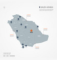 saudi arabia infographic map vector image