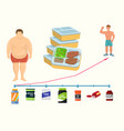fat man before and after a muscular bodybuilder vector image vector image