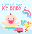 happy birthday my baby card vector image