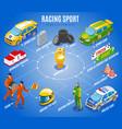 racing sports isometric flowchart vector image vector image