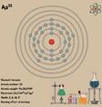 infographic element arsenic