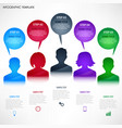 info graphic with colored avatar and talking vector image vector image