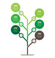 vertical green infographics development and vector image
