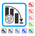 iota epic fail chart framed icon vector image vector image