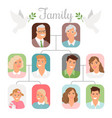 family photo tree vector image vector image
