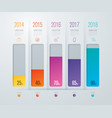 graph design with 5 options vector image vector image