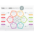 Web Template for circle diagram or presentation