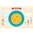 Diet infographic vector image