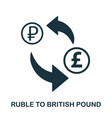 ruble to british pound icon mobile app printing vector image vector image