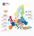 Europe Map Infographic Template jigsaw concept vector image vector image