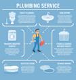 plumbing service set vector image vector image