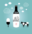 symbol of a bottle with milk vector image vector image