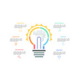 glowing light bulb drawn with thick colorful lines vector image