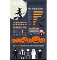 Halloween Infographic vector image vector image