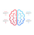 silhouette of human brain drawn with colorful vector image vector image