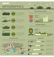 Army military forces informatics report banner vector image