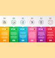 seo shopping monitor settings and checklist icons vector image vector image