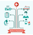 medical infographics line vector image