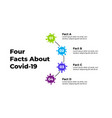 covid19-19 infographic circle diagram four vector image