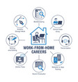 distant working from home poster with flat icons vector image vector image