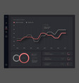 web app dashboard ui and ux kit vector image vector image