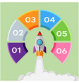 infographic concept rocket start up vector image vector image