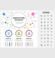 agriculture infographic template elements icons vector image vector image