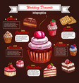 cake infographics for wedding dessert design vector image vector image