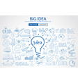 Big Idea concept with Doodle design style vector image