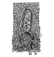 sensory organs vintage vector image vector image