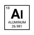 aluminium periodic element chemical symbol