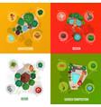 landscape design concept top view vector image vector image
